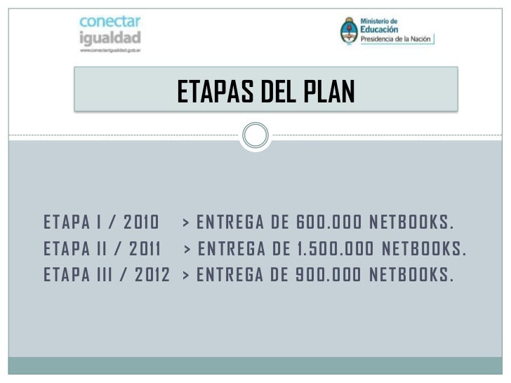 ETAPAS DEL PLANETAPA I / 2010 > ENTREGA DE 600.000 NETBOOKS .ETAPA II / 2011 > ENTREGA DE 1.500.000 NETBOOKS .ETAPA III / ...