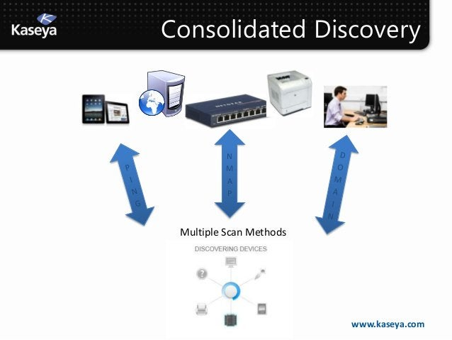 Consolidated Discovery          N          M          A          P Multiple Scan Methods                         www.kasey...