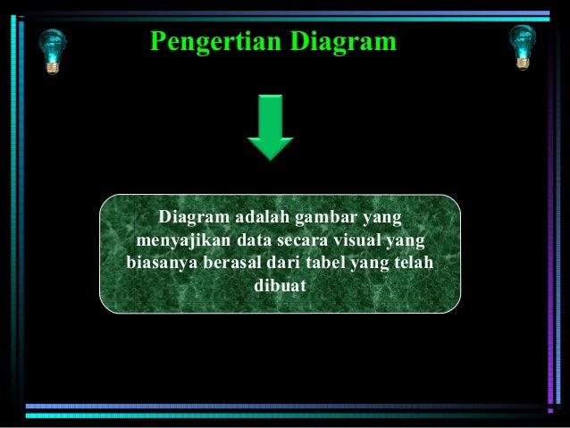 Statistika dasar tentang macam macam diagram penyajian data dengan diagram kelas 2c fkipmatematika 3 ccuart Image collections