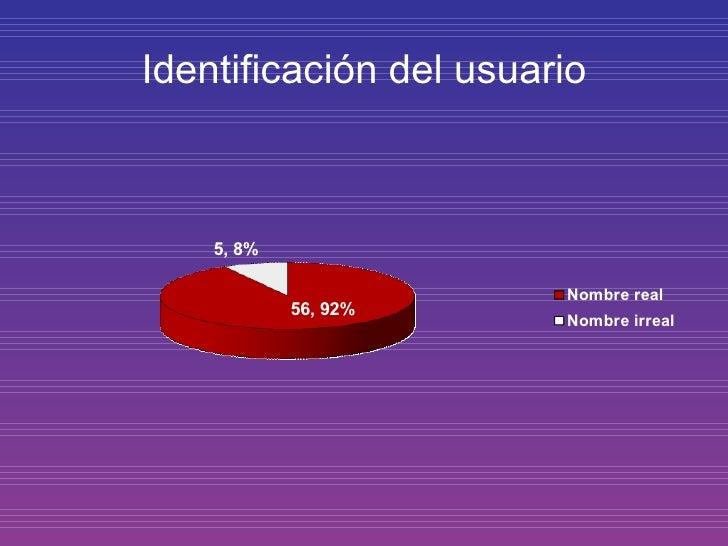 Identificación del usuario