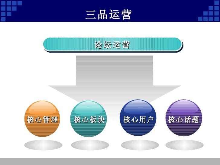 三品运营 论坛运营 核心管理 核心板块 核心话题 核心用户