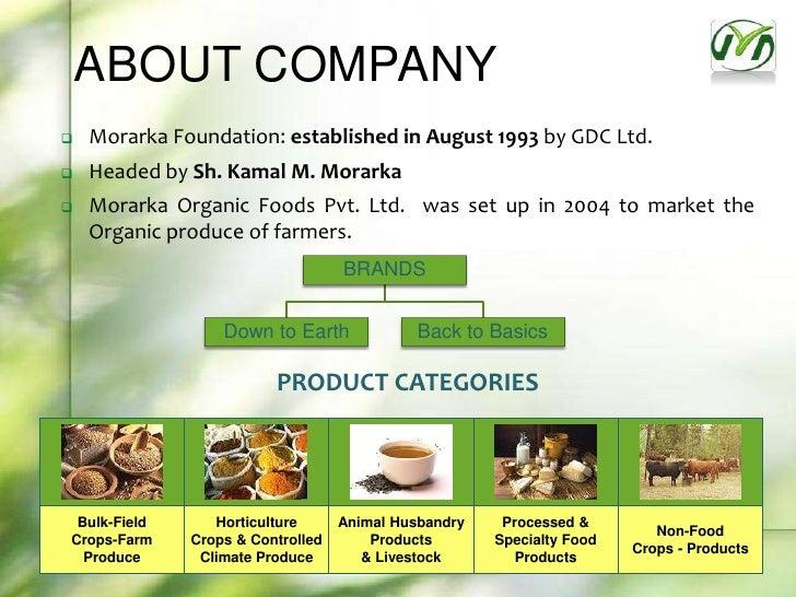 Morarka Organic Food Products