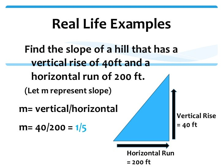 Contraposition Math Real Life Example – Home Exsplore