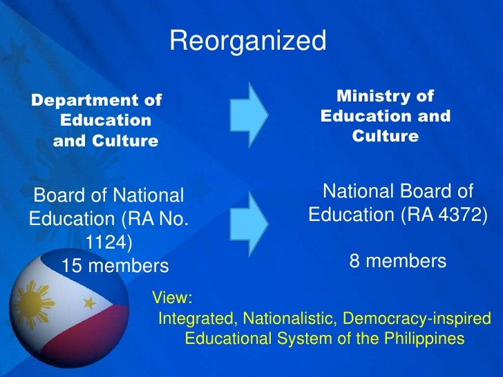 philippine education and democratic governance Tional thoughts on philippine education in the past and in the present it also  elaborates the manifestations of the deweyan vision of a democratic and pro-  gressive  this, the american government sent more than one thousand teachers  to the.