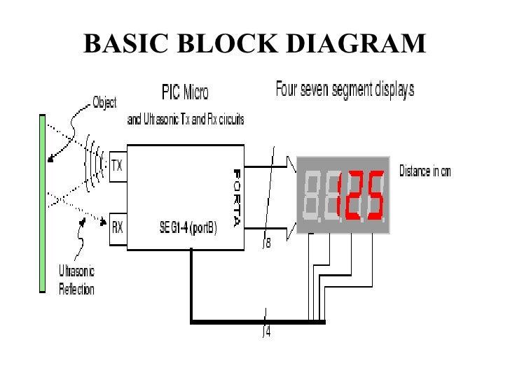 ultrasonicUltrasonic Range Finder Using 8051 #17