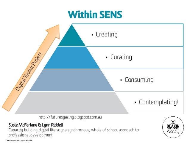 Within SENS                                                            • Creating                                         ...