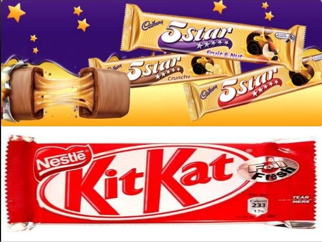 Kit Kat Marketing Mix (4Ps) Strategy