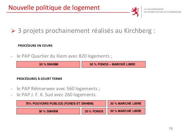 Nouvelle politique de logement  3 projets prochainement réalisés au Kirchberg : PROCÉDURE EN COURS - le PAP Quartier du K...