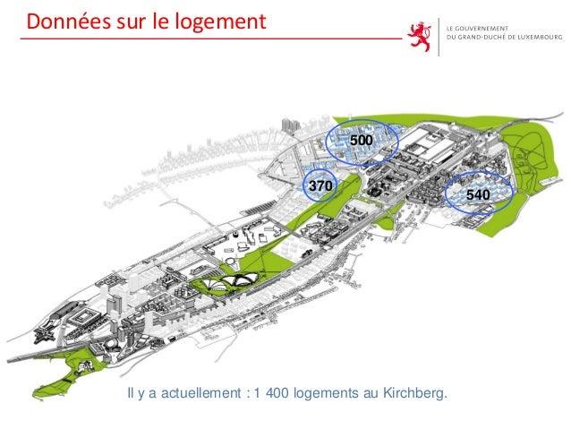 2 Il y a actuellement : 1 400 logements au Kirchberg. 370 500 540 Données sur le logement