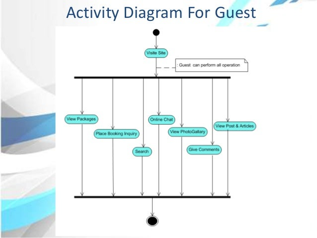 Activity diagram for hotel management system ppt auto electrical ppt rh slideshare net ccuart Image collections