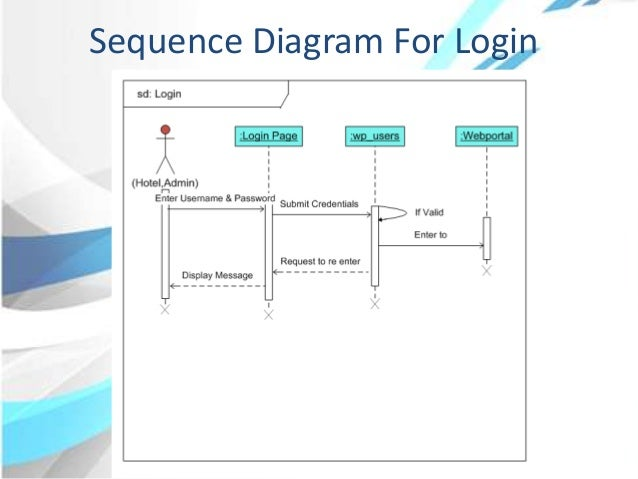Sequence diagram ppt 6111 02 sequence diagram powerpoint 1 slidemodel ppt sequence diagram ppt ccuart Gallery