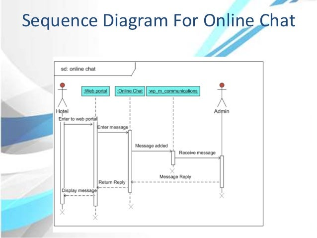 Ppt sequence diagram for search 21 ccuart Image collections