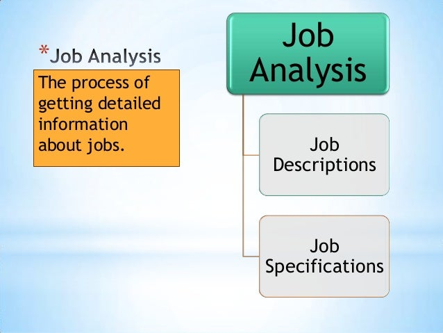 "job analysis case study This paper is a result of the continuation of anearlier research ""job analysis: case study of a."