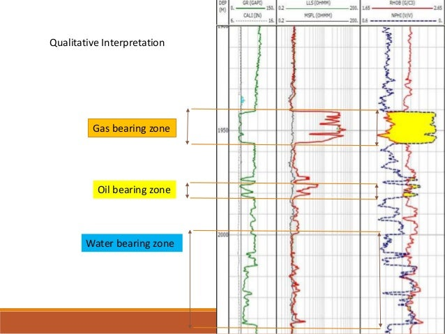 Formation evaluation and well log correlation