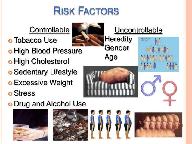 TYPES OF CARDIOVASCULAR DISEASES High  Blood Pressure Heart Attack Atherosclerosis