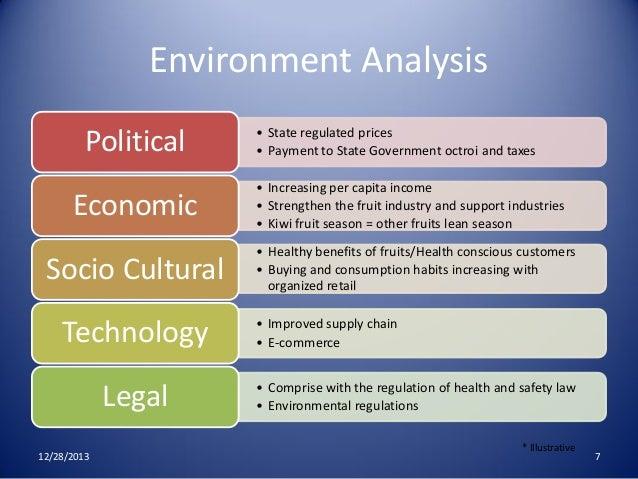E-Procurement Market and Vendor Landscape