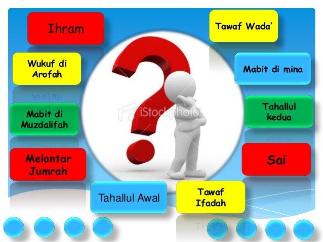 Ihram  Tawaf Wada'  Wukuf di Arofah  Mabit di mina  Tahallul kedua  Mabit di Muzdalifah  Melontar Jumrah  Sai Tahallul Awa...