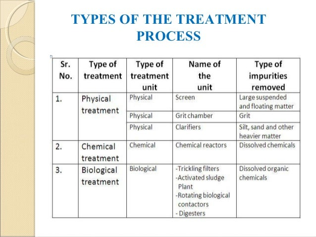 types of sewage treatment plant pdf
