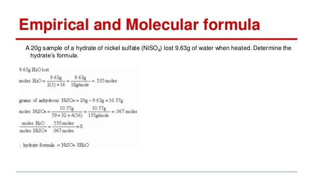Empirical formula of water