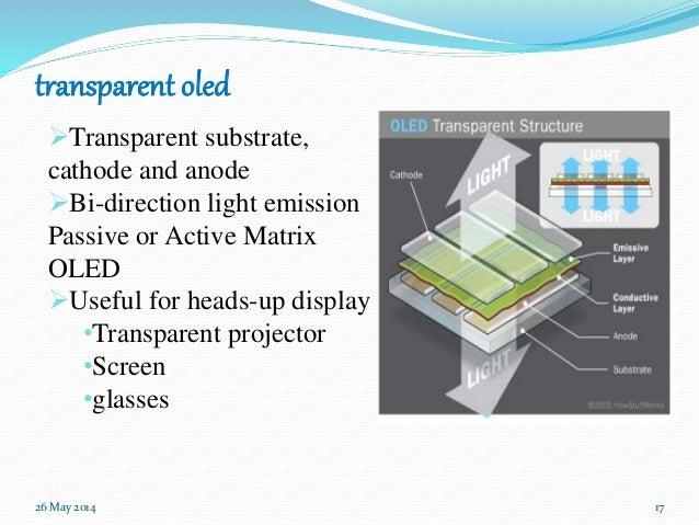 luminescent materials and applications pdf