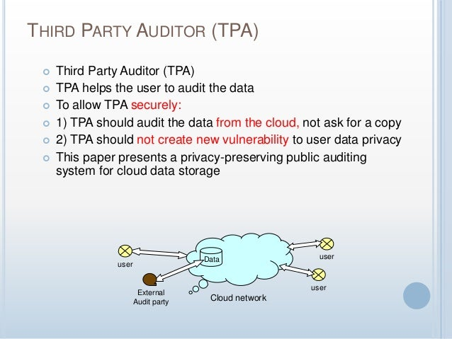 PRIVACY PRESERVING PUBLIC AUDITING FOR DATA STORAGE SECURITY IN CLOUD
