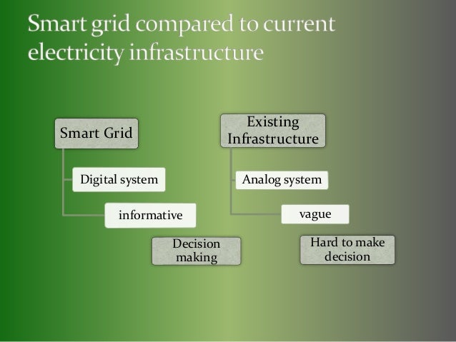 what's the buzz on smart grids Enter the smart grid a smart grid deliv ers electricity from suppliers to cons umers  using digital technology to save energy, reduce costs, and increase reliability.