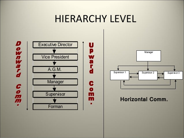 communication hierarchy example