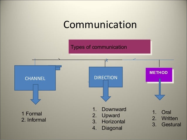 an informal communication channel rumor mill
