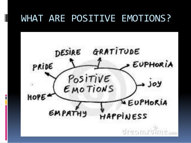 psy 220 positive and negative emotions Description psy 225 week 2 tracking positive and negative emotions psy 225 week 2 tracking positive and negative emotions psy 225 week 2 tracking positive and.
