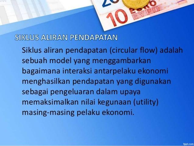 Siklus pendapatan nasional siklus pendapatan nasional 2 siklus aliran pendapatan circular flow adalah sebuah model yang menggambarkan ccuart Gallery
