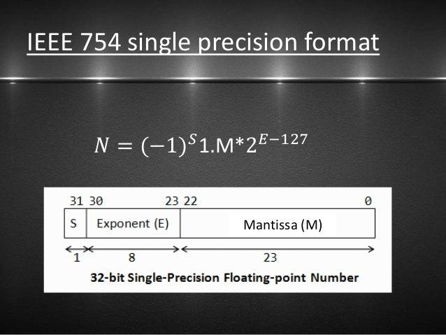 floating point alu using vhdl implemented on fpga. Black Bedroom Furniture Sets. Home Design Ideas