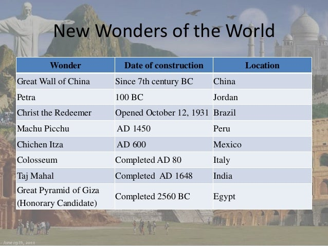 Seven Wonders of the World | Kid2teentv - YouTube  |7 Wonders Of The World 2012 With Name
