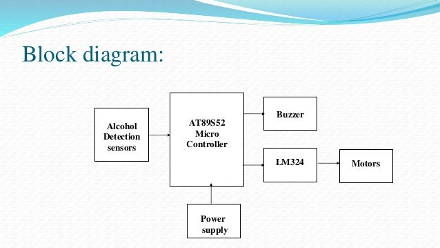 Microcontroller Based Automatic Engine Locking System For Drunken Drivers 47155290 likewise Microcontroller Based Automatic Engine Locking System For Drunken Drivers 47155290 moreover Microcontroller Based Automatic Engine Locking System For Drunken Drivers 47155290 likewise Microcontroller Based Automatic Engine Locking System For Drunken Drivers moreover Microcontroller Based Automatic Engine Locking System For Drunken Drivers 47155290. on microcontroller based automatic engine locking system for drunken drivers