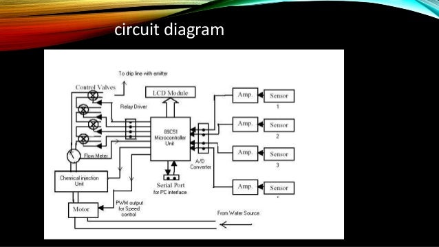 Microcontroller Based Automation Of Drip Irrigation System
