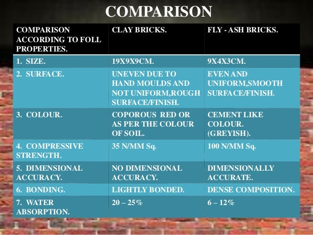 Comparison Of Bricks