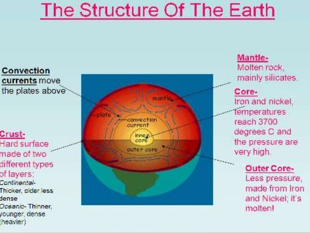 About interior structure of earth