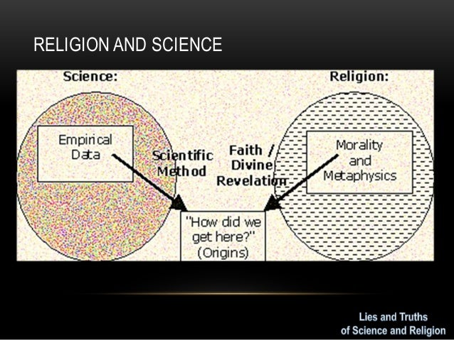 The divergence between the religious ideology and the scientific evidence