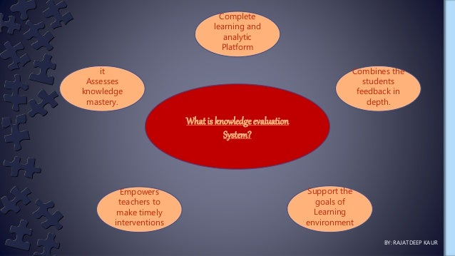 What is knowledge evaluation System? Combines the students feedback in depth. Empowers teachers to make timely interventio...