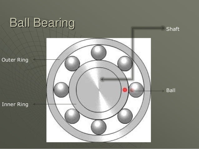 Condition Monitoring Of Rolling Contact Bearing