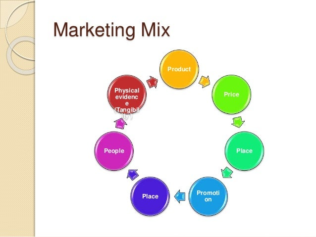 banking marketing mix Client service promise • operational capabilities including statements about major platform investments • product offering and proposition evolution • reward, remuneration and cultural alignment of staff • brand and market positioning and marketing mix client strategypbwmprivate bankingprivate.