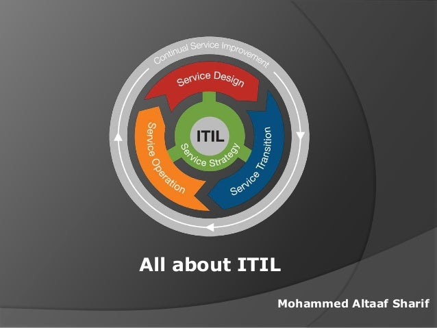All about ITIL Mohammed Altaaf Sharif