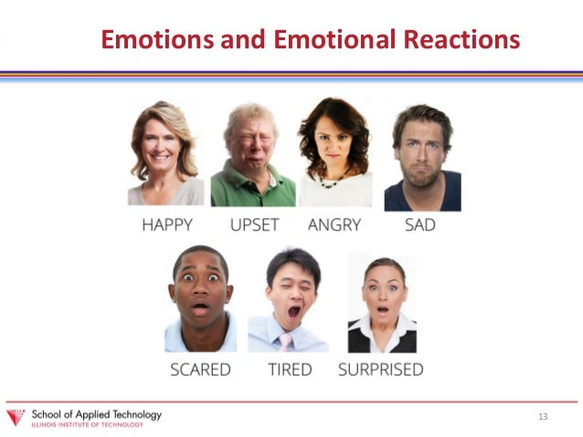 reaction paper of emotion Each emotive icon is named for the reaction it's to fully capture the complexity of human emotion, facebook would need to include 20 to 25 different reaction.