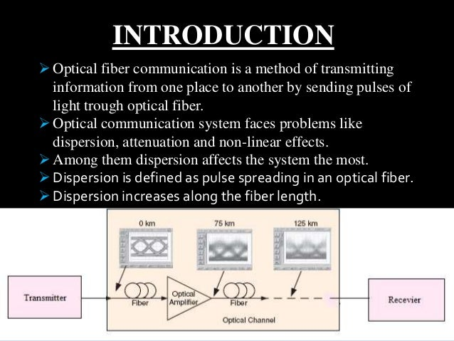 Dispersion Compensation Techniques for Optical Fiber Communication Slide 3