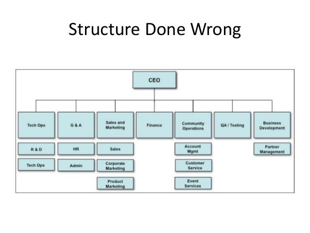 business management training manual pdf