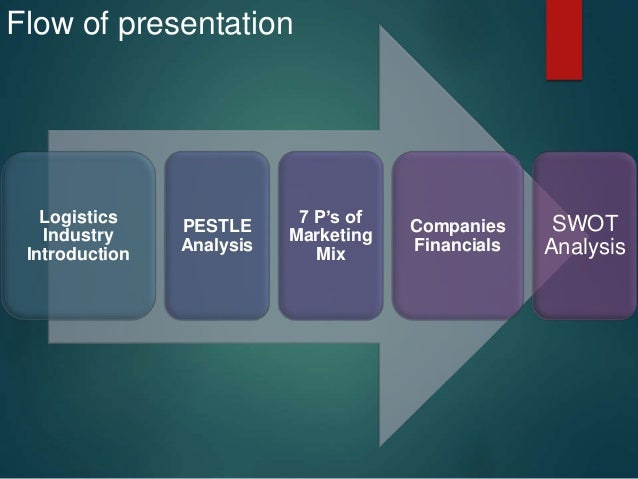 Logistics Industry And Pestle And Marketing Mix Swot