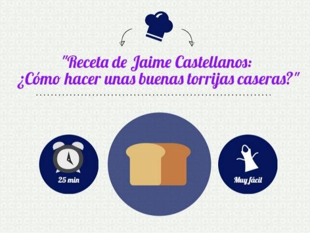 Jaime Castellanos: Cómo hacer unas buenas torrijas caseras