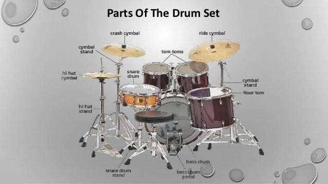 Drums Instrument History Marc Brattin
