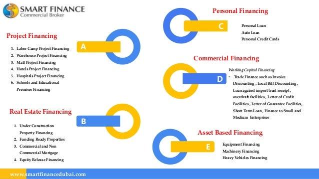 Smart Finance Commercial Brokers L L C