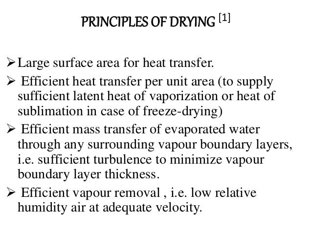 Drying technology used in Pharmaceutical Industry