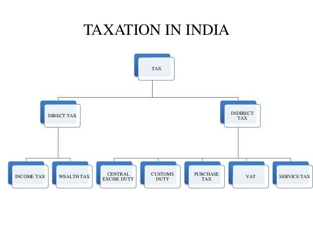 Corporate tax planning.